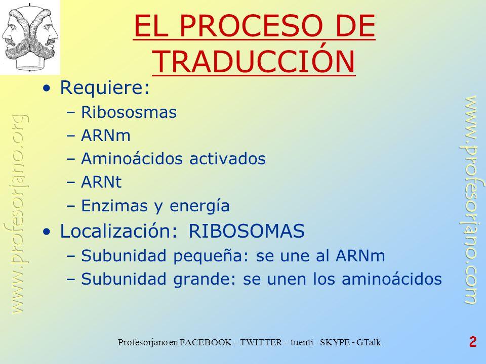 Profesorjano en FACEBOOK – TWITTER – tuenti –SKYPE - GTalk 2 EL PROCESO DE TRADUCCIÓN Requiere: –Ribososmas –ARNm –Aminoácidos activados –ARNt –Enzima