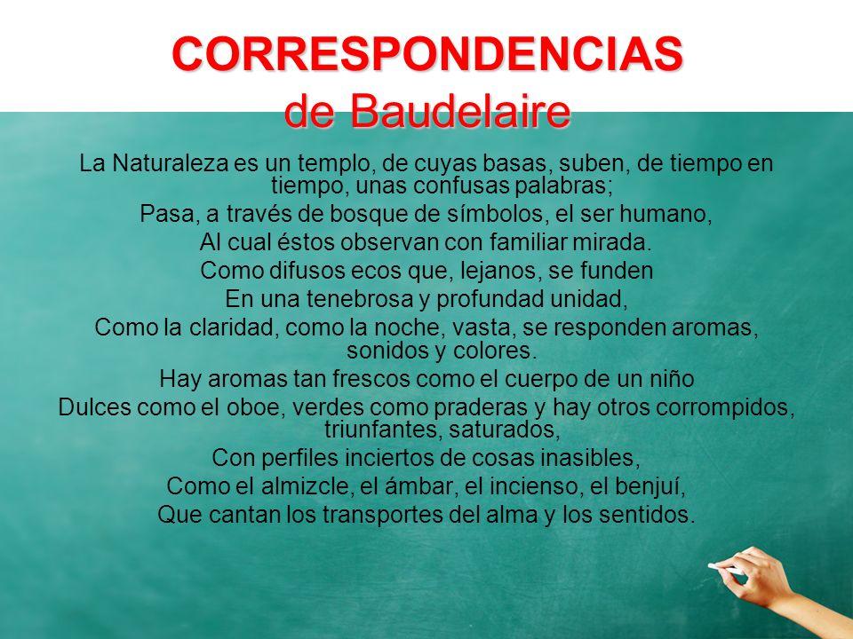 CORRESPONDENCIAS de Baudelaire La Naturaleza es un templo, de cuyas basas, suben, de tiempo en tiempo, unas confusas palabras; Pasa, a través de bosqu