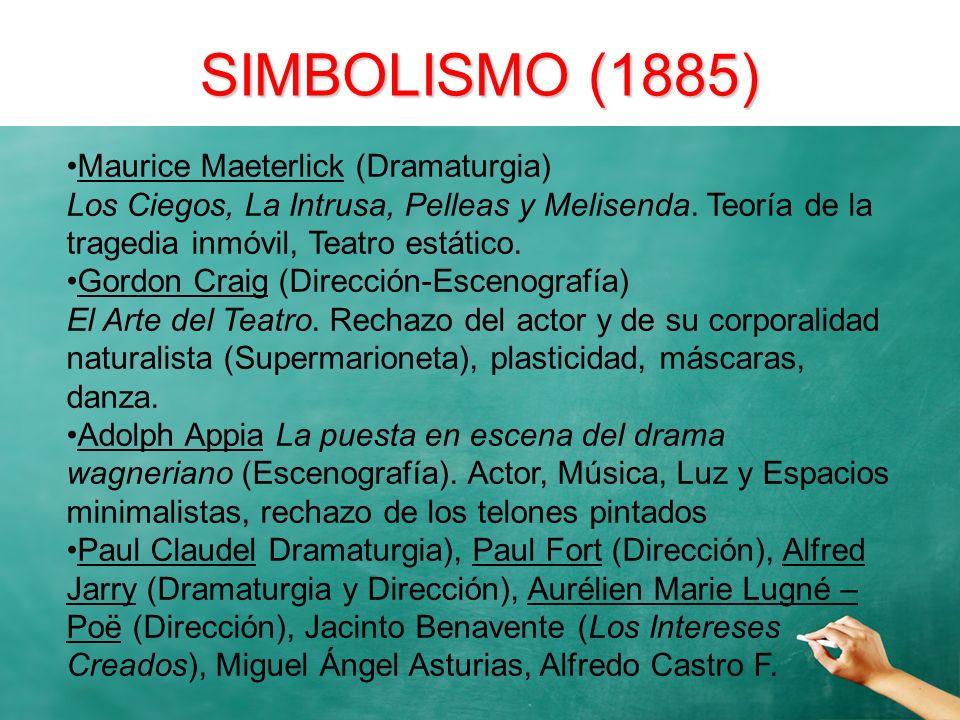 SIMBOLISMO (1885) Maurice Maeterlick (Dramaturgia) Los Ciegos, La Intrusa, Pelleas y Melisenda. Teoría de la tragedia inmóvil, Teatro estático. Gordon