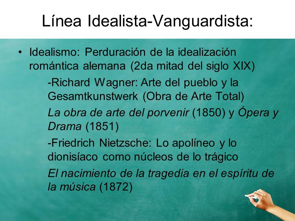 Línea Idealista-Vanguardista: Idealismo: Perduración de la idealización romántica alemana (2da mitad del siglo XIX) -Richard Wagner: Arte del pueblo y