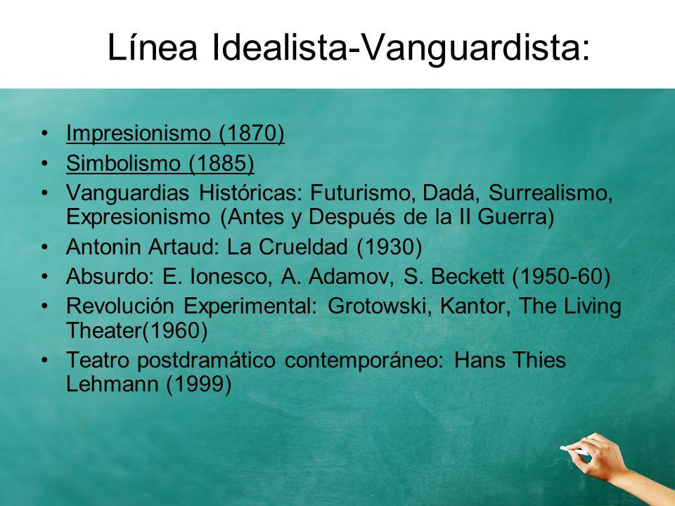 Línea Idealista-Vanguardista: Impresionismo (1870) Simbolismo (1885) Vanguardias Históricas: Futurismo, Dadá, Surrealismo, Expresionismo (Antes y Desp