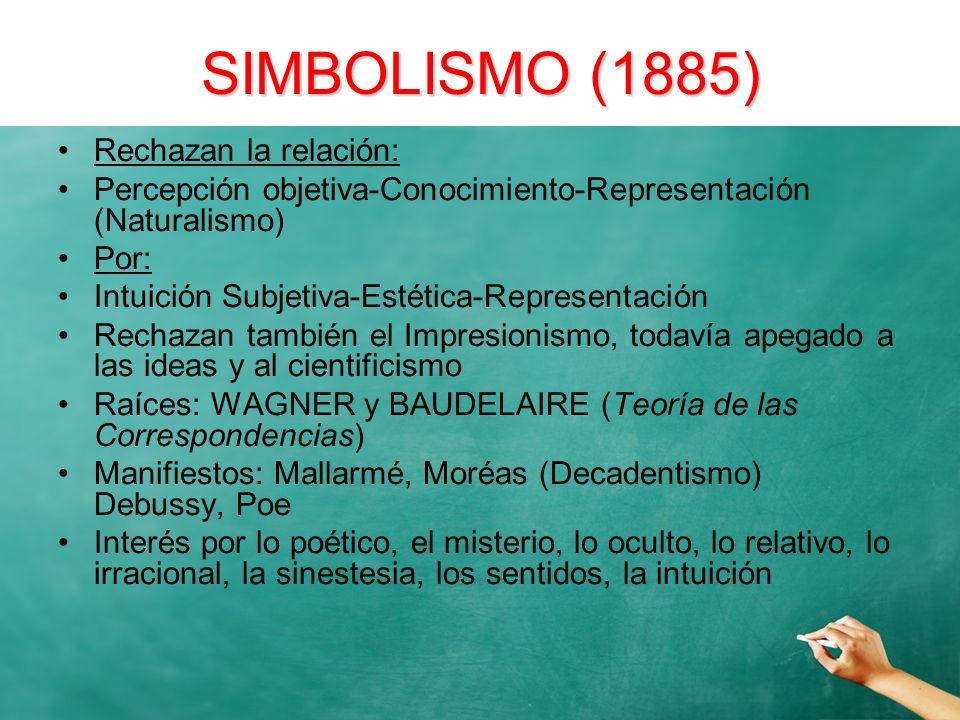 SIMBOLISMO (1885) Rechazan la relación: Percepción objetiva-Conocimiento-Representación (Naturalismo) Por: Intuición Subjetiva-Estética-Representación