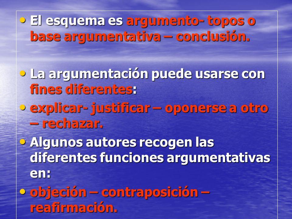 El esquema es argumento- topos o base argumentativa – conclusión. El esquema es argumento- topos o base argumentativa – conclusión. La argumentación p