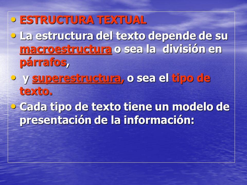 ESTRUCTURA TEXTUAL ESTRUCTURA TEXTUAL La estructura del texto depende de su macroestructura o sea la división en párrafos, La estructura del texto dep