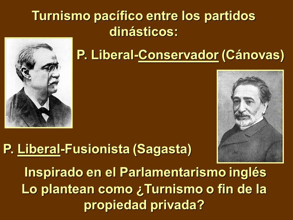 Lo plantean como ¿Turnismo o fin de la propiedad privada? Turnismo pacífico entre los partidos dinásticos: P. Liberal-Conservador (Cánovas) P. Liberal