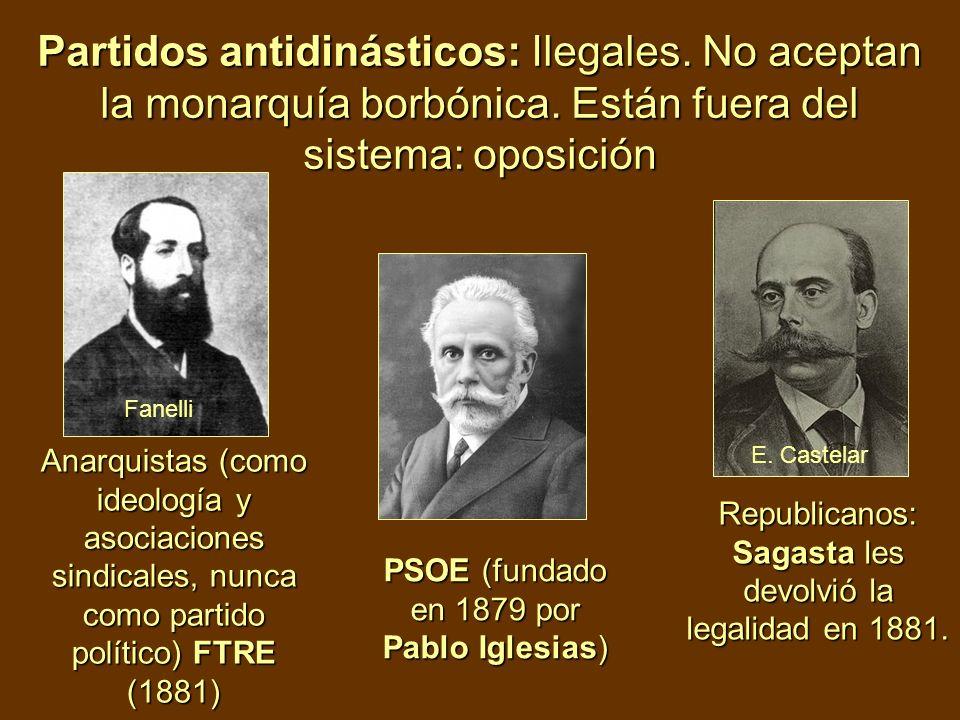 Partidos antidinásticos: Ilegales. No aceptan la monarquía borbónica. Están fuera del sistema: oposición Anarquistas (como ideología y asociaciones si