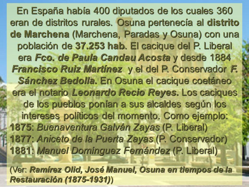En España había 400 diputados de los cuales 360 eran de distritos rurales. Osuna pertenecía al distrito de Marchena (Marchena, Paradas y Osuna) con un