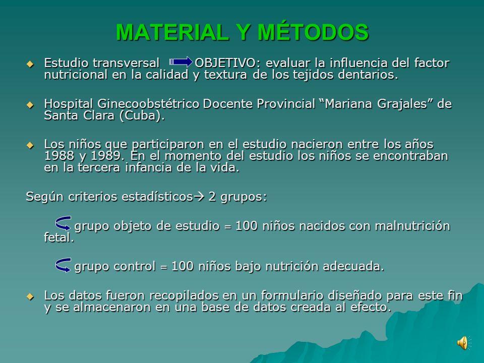 MATERIAL Y MÉTODOS Estudio transversal OBJETIVO: evaluar la influencia del factor nutricional en la calidad y textura de los tejidos dentarios.