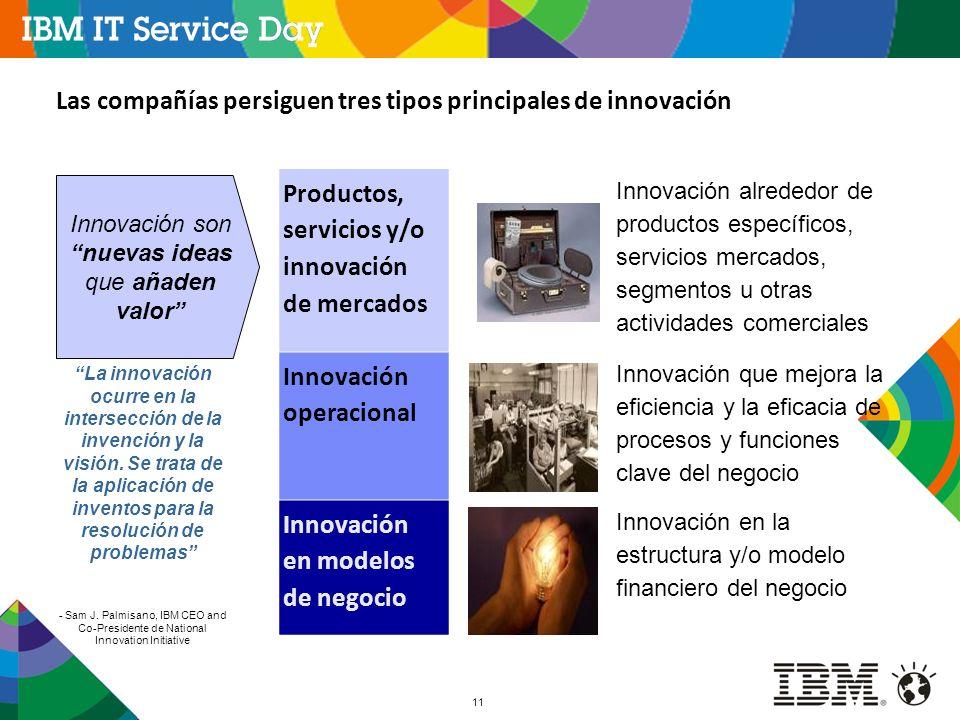 11 Las compañías persiguen tres tipos principales de innovación Productos, servicios y/o innovación de mercados Innovación alrededor de productos espe