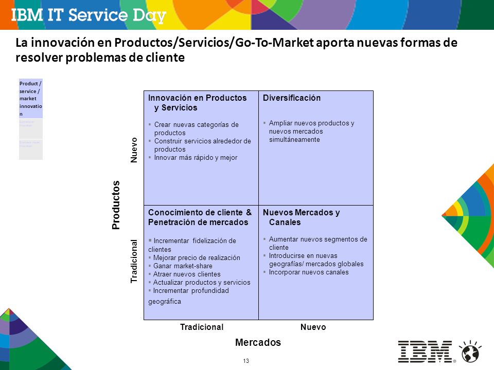 13 Conocimiento de cliente & Penetración de mercados Incrementar fidelización de clientes Mejorar precio de realización Ganar market-share Atraer nuev