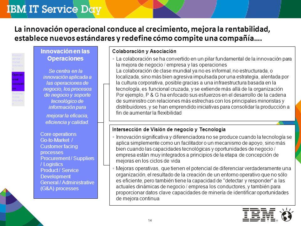 14 Product / service / market innovatio n Operati onal innovati on Business model innovatio n Innovación en las Operaciones Se centra en la innovación