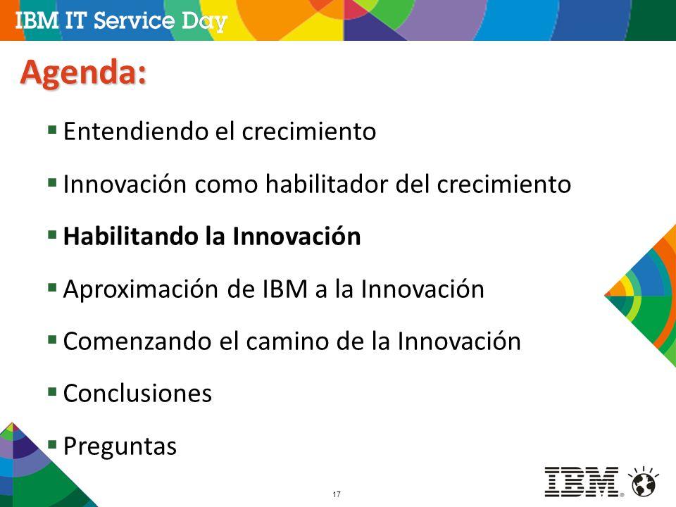 17 Agenda: Entendiendo el crecimiento Innovación como habilitador del crecimiento Habilitando la Innovación Aproximación de IBM a la Innovación Comenz