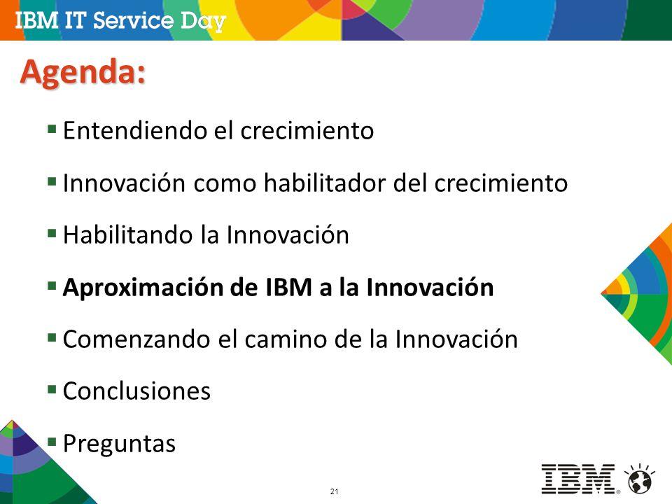 21 Agenda: Entendiendo el crecimiento Innovación como habilitador del crecimiento Habilitando la Innovación Aproximación de IBM a la Innovación Comenz