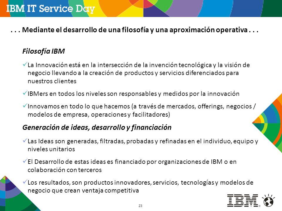 23... Mediante el desarrollo de una filosofía y una aproximación operativa... Filosofía IBM La Innovación está en la intersección de la invención tecn