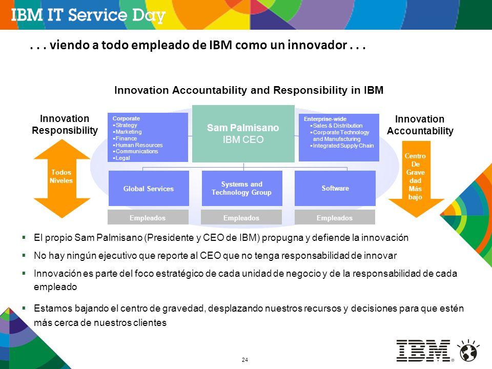 24... viendo a todo empleado de IBM como un innovador... El propio Sam Palmisano (Presidente y CEO de IBM) propugna y defiende la innovación No hay ni
