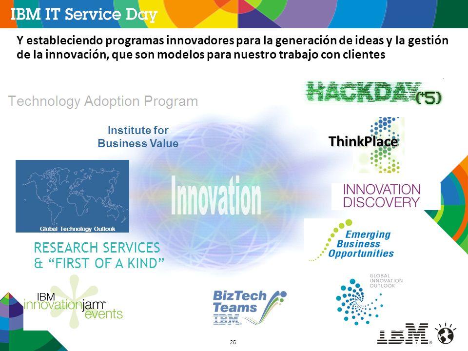25 Y estableciendo programas innovadores para la generación de ideas y la gestión de la innovación, que son modelos para nuestro trabajo con clientes