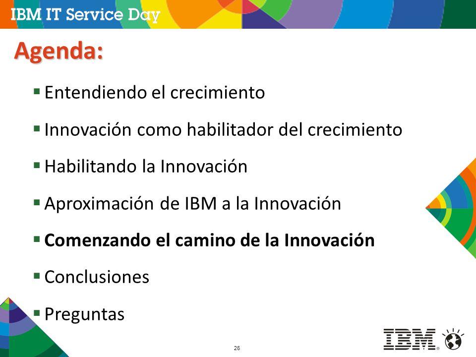 26 Agenda: Entendiendo el crecimiento Innovación como habilitador del crecimiento Habilitando la Innovación Aproximación de IBM a la Innovación Comenz