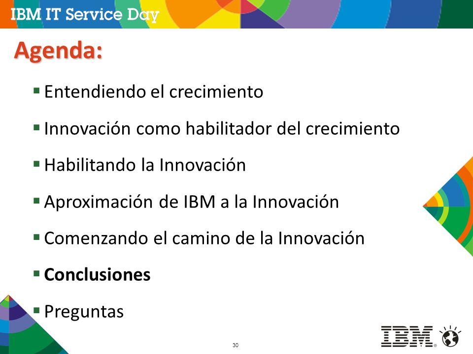 30 Agenda: Entendiendo el crecimiento Innovación como habilitador del crecimiento Habilitando la Innovación Aproximación de IBM a la Innovación Comenz