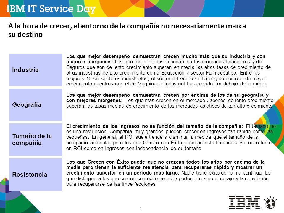 5 Agenda: Entendiendo el crecimiento Innovación como habilitador del crecimiento Habilitando la Innovación Aproximación de IBM a la Innovación Comenzando el camino de la Innovación Conclusiones Preguntas