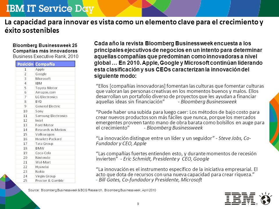 9 Bloomberg Businessweek 25 Compañías más innovadoras Business Executive Rank, 2010 Ellos [compañías innovadoras] fomentan las culturas que fomentar c