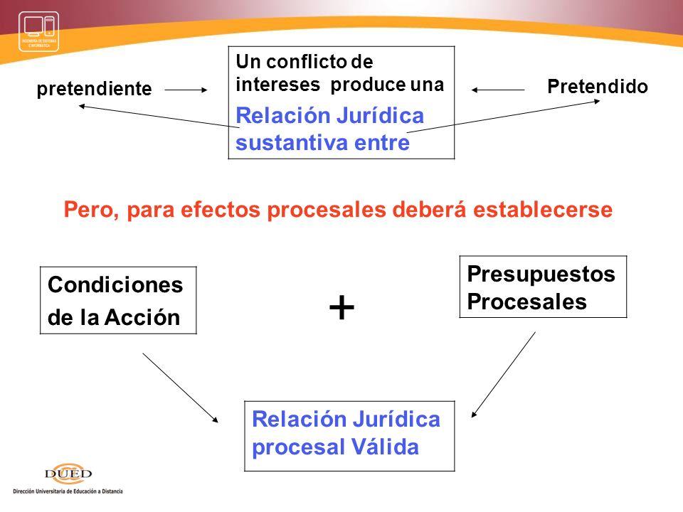 Legitimación procesal (legitimatio ad procesum): es aquella que debe probar el compareciente para justificar la calidad con la que comparece. Así, el