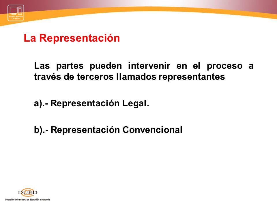 REPRESENTACIÓN PROCESAL TÍPICAATÍPICA OBLIGADA VOLUNTARIA LEGAL RPREST. JUDICIAL (Curador Judicial) RPREST PERSONA JURÍDICA RPREST. PATRIMONIO AUTÓNOM