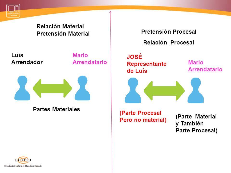 La Representación Las partes pueden intervenir en el proceso a través de terceros llamados representantes a).- Representación Legal. b).- Representaci