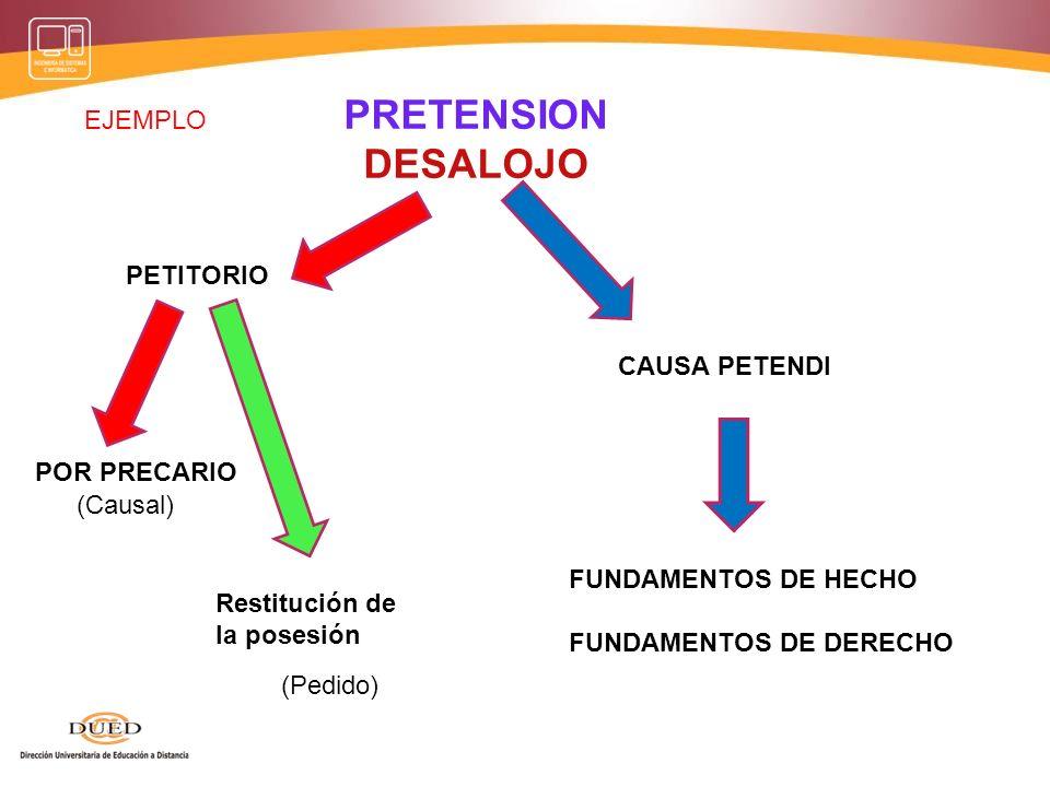 LA PRETENSIÓN PETITUM (Objeto) CAUSA PETENDI (causa) Es el contenido del pedido Ej. Se declare la existencia o inexistencia de un Derecho u Obligación