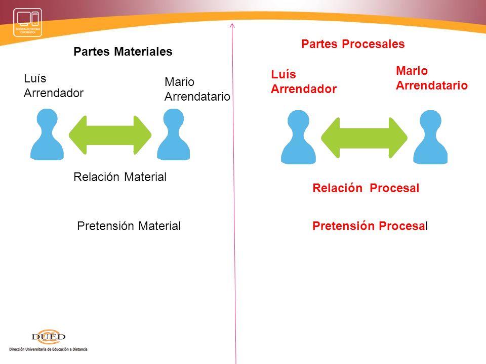Sustitución procesal.