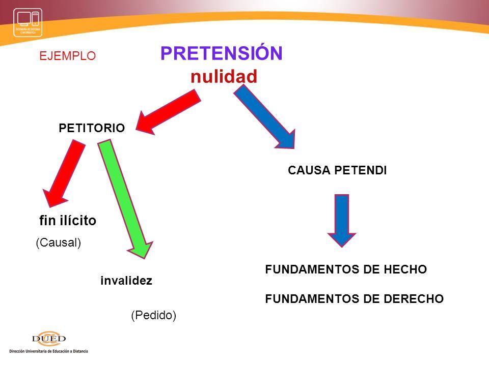 PRETENSIÓN SEPARACIÓN DE CUERPOS PETITORIO por violencia física CAUSA PETENDI FUNDAMENTOS DE HECHO FUNDAMENTOS DE DERECHO suspensión de los deberes de