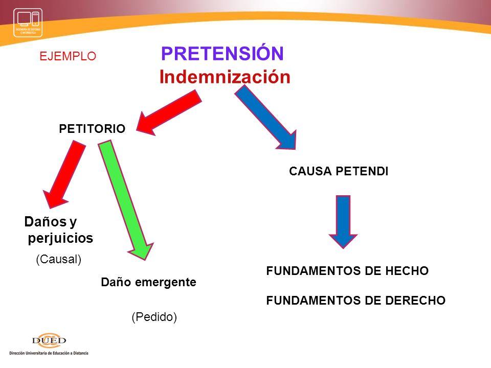 PRETENSIÓN Indemnización PETITORIO Abuso del derecho CAUSA PETENDI FUNDAMENTOS DE HECHO FUNDAMENTOS DE DERECHO Daños y perjuicios (Causal) (Pedido) EJ
