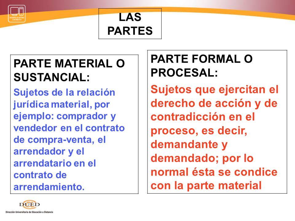 LAS PARTES PARTE MATERIAL O SUSTANCIAL: Sujetos de la relación jurídica material, por ejemplo: comprador y vendedor en el contrato de compra-venta, el arrendador y el arrendatario en el contrato de arrendamiento.