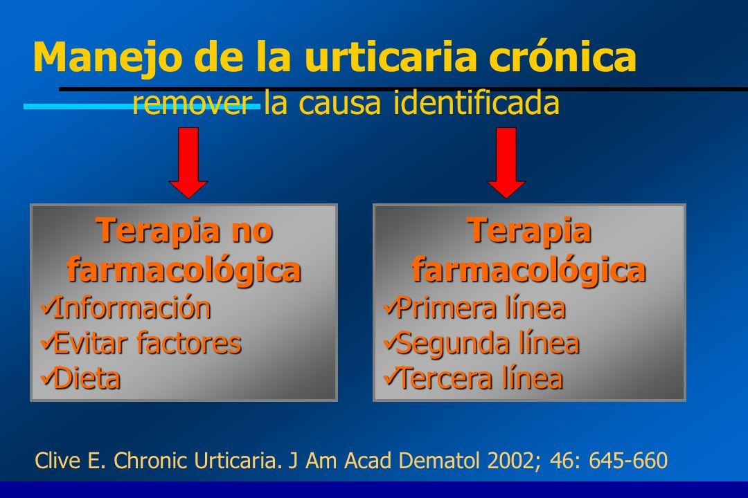 Manejo de la urticaria crónica remover la causa identificada Terapia no farmacológica Información Información Evitar factores Evitar factores Dieta Di