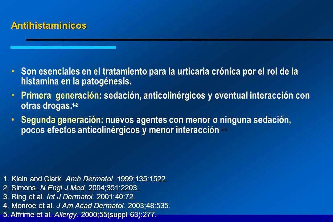 Antihistamínicos Son esenciales en el tratamiento para la urticaria crónica por el rol de la histamina en la patogénesis. Primera generación: sedación