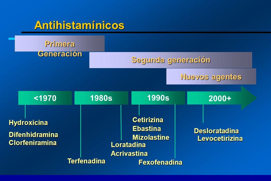 Antihistamínicos <1970 2000+ 1990s 1980s LoratadinaAcrivastina Levocetirizina Desloratadina CetirizinaEbastinaMizolastine Fexofenadina Hydroxicina Dif