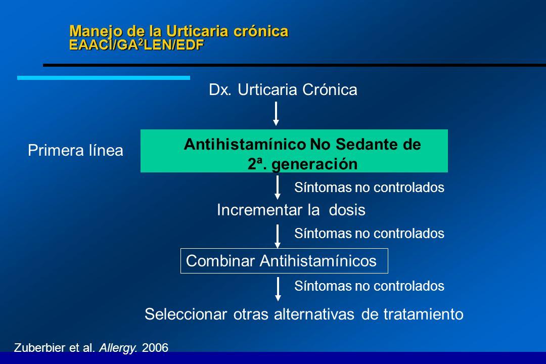 Manejo de la Urticaria crónica EAACI/GA 2 LEN/EDF Dx. Urticaria Crónica Incrementar la dosis Combinar Antihistamínicos Síntomas no controlados Selecci