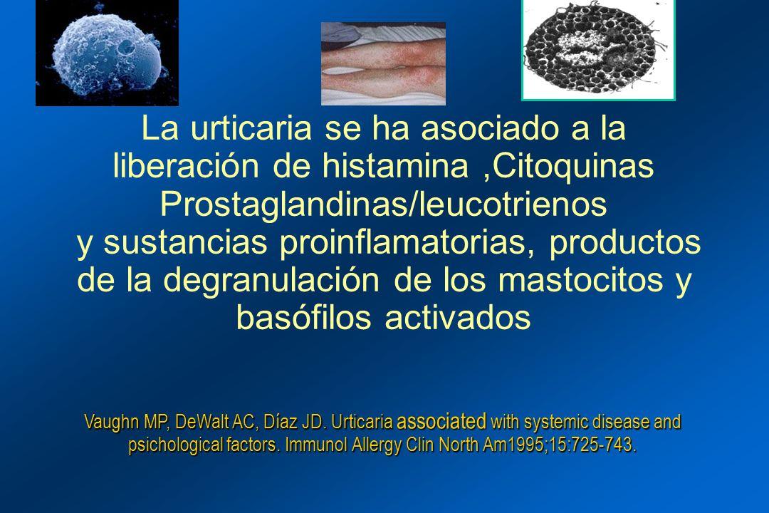 Urticaria aguda en niños: Factores asociados Infección: 48.6 - 54.5% (respiratoria superior, GI, fiebre) Ingestión o contacto con alergeno alimentario: 2.7-24.6% (huevo, maní, leche, pescado, cerdo, kiwi, tomate, espinacas, fresa, chocolate) Inhalación o contacto con otro alergeno : 6.5% (grama, perro, caballo, gato, conejo) Medicamentos: 3.6-5.4% (penicilina, amoxicilina) Desconocido: 10.8-43.3% Simons FER, J Allergy Clin Immunol 2001;107:703-6 Sackesen F et al.