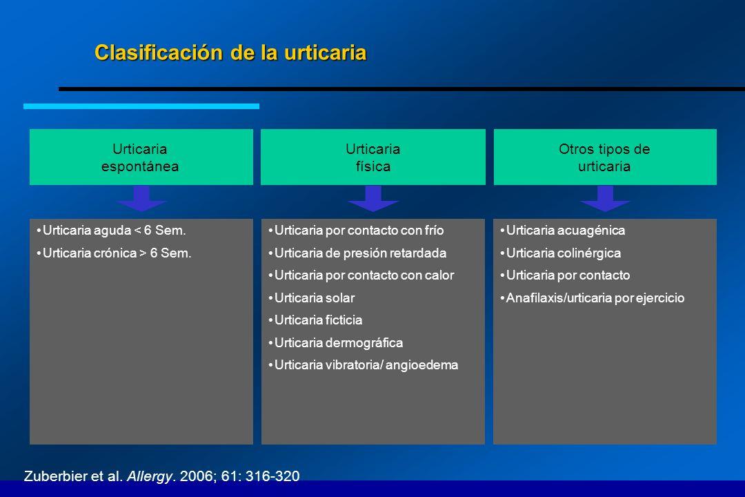 """La presentaci�n """"Centenario de la Urticaria Manejo pr�ctico Dr ..."""