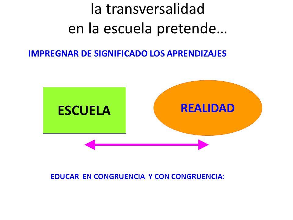 ESCUELA REALIDAD IMPREGNAR DE SIGNIFICADO LOS APRENDIZAJES EDUCAR EN CONGRUENCIA Y CON CONGRUENCIA: la transversalidad en la escuela pretende…