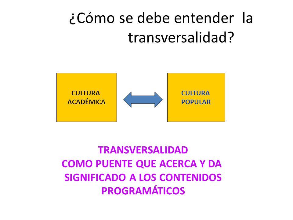 ¿Cómo se debe entender la transversalidad? CULTURA ACADÉMICA CULTURA POPULAR TRANSVERSALIDAD COMO PUENTE QUE ACERCA Y DA SIGNIFICADO A LOS CONTENIDOS