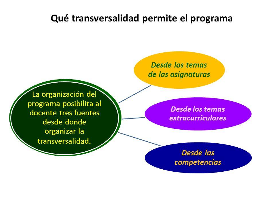 La organización del programa posibilita al docente tres fuentes desde donde organizar la transversalidad. Desde los temas de las asignaturas Desde las