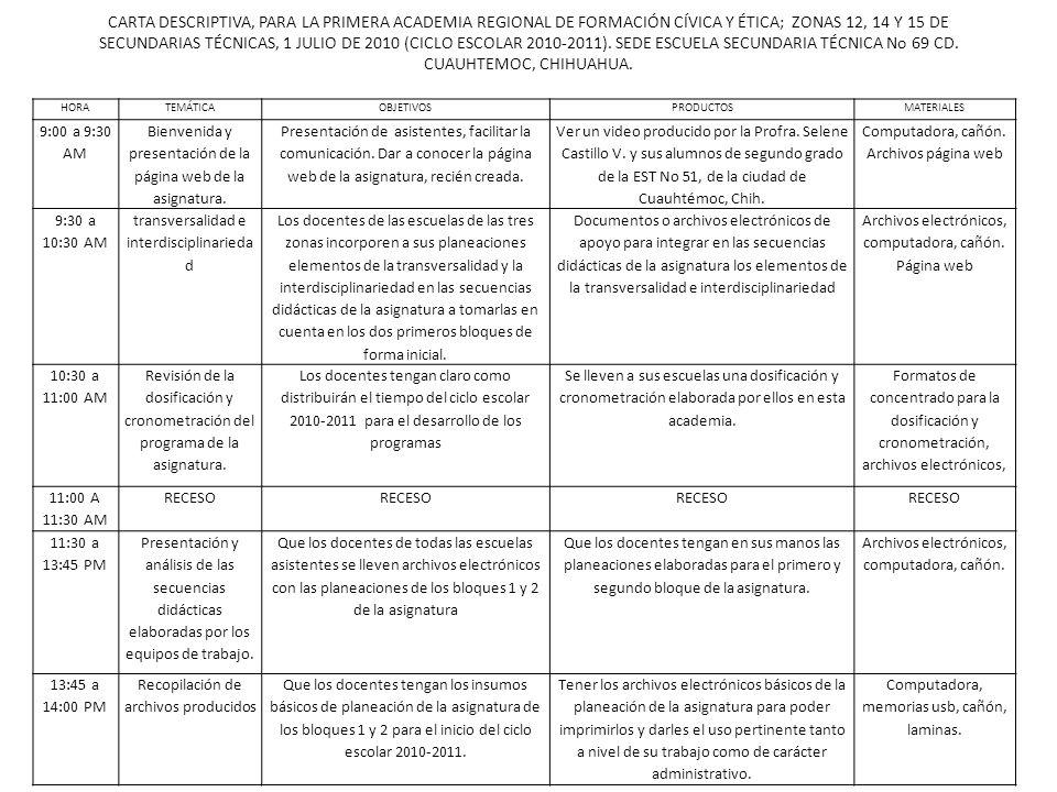 CARTA DESCRIPTIVA, PARA LA PRIMERA ACADEMIA REGIONAL DE FORMACIÓN CÍVICA Y ÉTICA; ZONAS 12, 14 Y 15 DE SECUNDARIAS TÉCNICAS, 1 JULIO DE 2010 (CICLO ES
