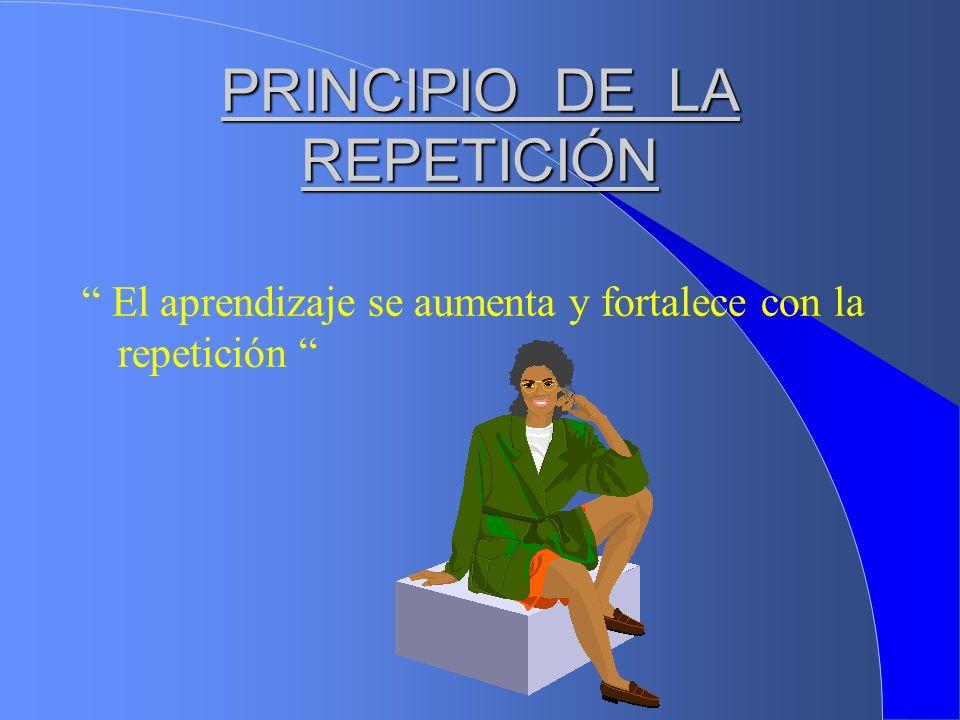 PRINCIPIO DE LA REPETICIÓN El aprendizaje se aumenta y fortalece con la repetición