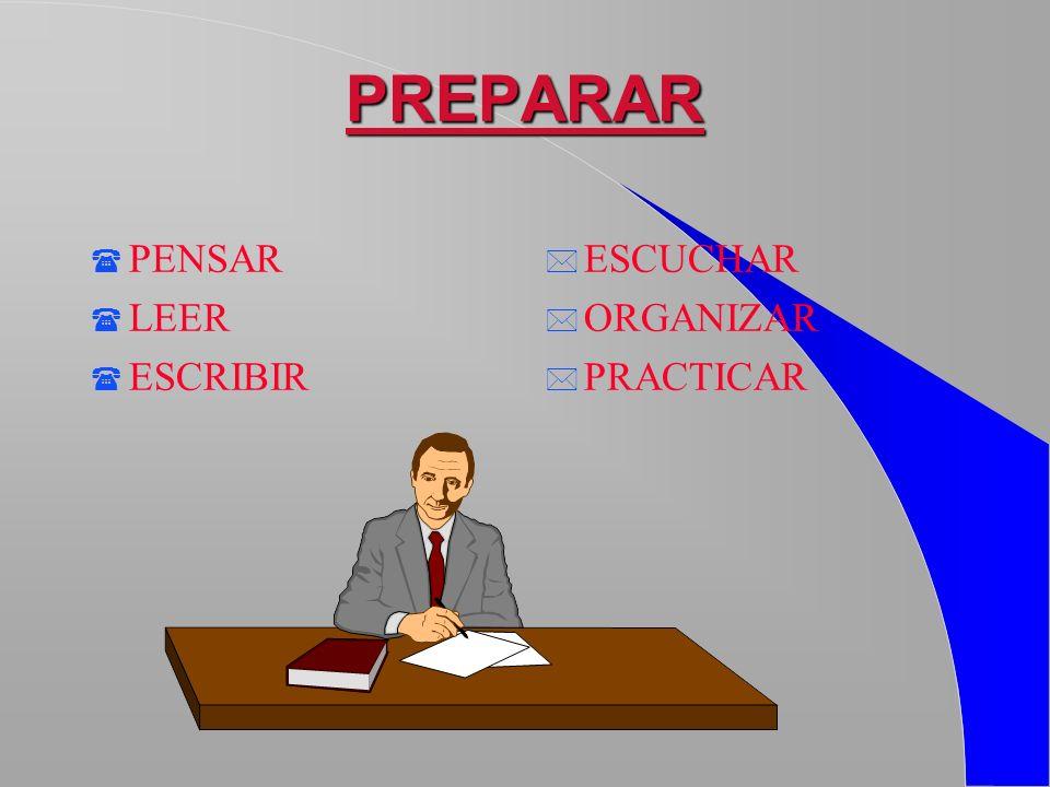 PREPARAR ( PENSAR ( LEER ( ESCRIBIR * ESCUCHAR * ORGANIZAR * PRACTICAR