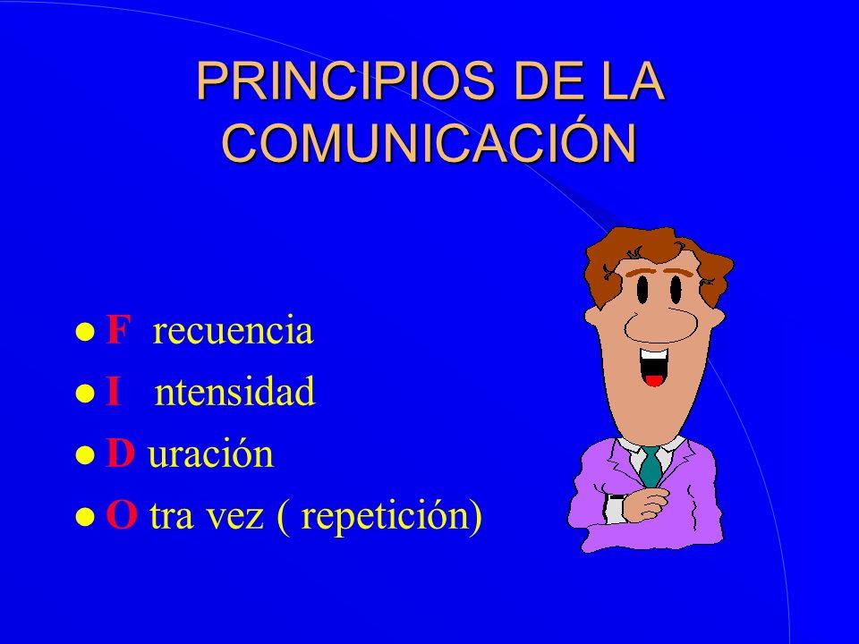 PRINCIPIOS DE LA COMUNICACIÓN l F recuencia l I ntensidad l D uración l O tra vez ( repetición)