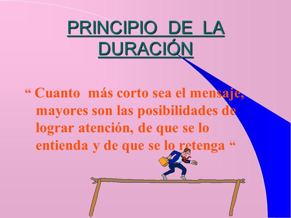 PRINCIPIO DE LA DURACIÓN Cuanto más corto sea el mensaje, mayores son las posibilidades de lograr atención, de que se lo entienda y de que se lo reten