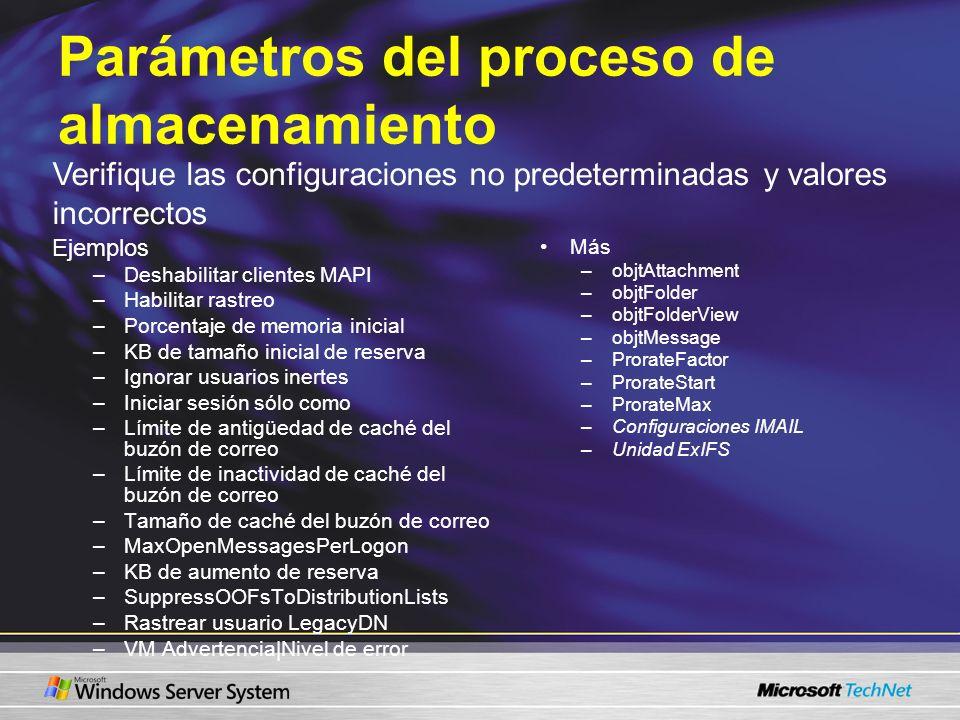 Parámetros del proceso de almacenamiento Ejemplos –Deshabilitar clientes MAPI –Habilitar rastreo –Porcentaje de memoria inicial –KB de tamaño inicial