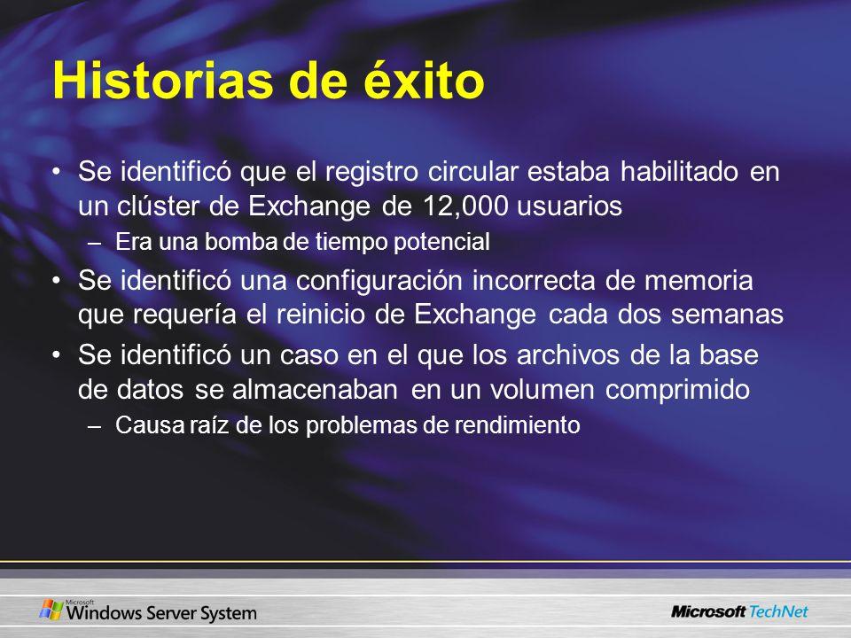Historias de éxito Se identificó que el registro circular estaba habilitado en un clúster de Exchange de 12,000 usuarios –Era una bomba de tiempo pote