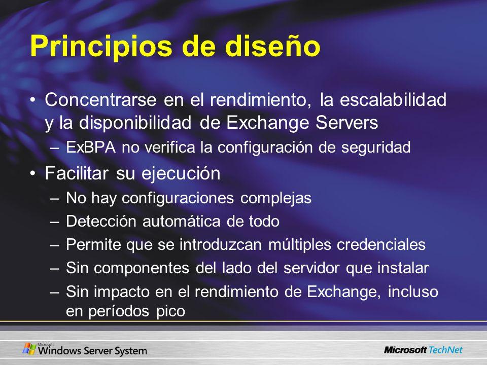 Principios de diseño Concentrarse en el rendimiento, la escalabilidad y la disponibilidad de Exchange Servers –ExBPA no verifica la configuración de s