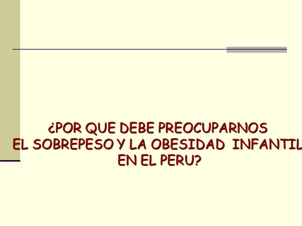 ¿POR QUE DEBE PREOCUPARNOS EL SOBREPESO Y LA OBESIDAD INFANTIL EN EL PERU?